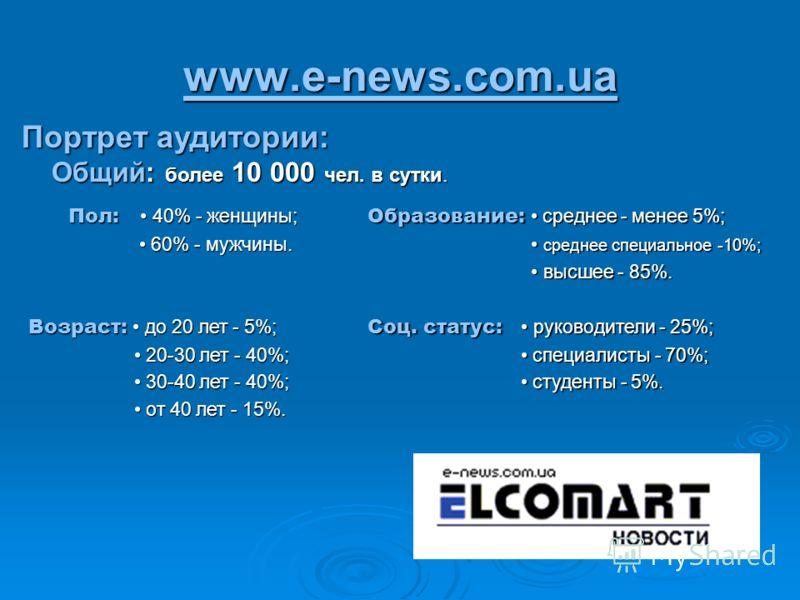 www.e-news.com.ua Портрет аудитории: Общий: более 10 000 чел. в сутки. Пол: 40% - женщины; Пол: 40% - женщины; 60% - мужчины. 60% - мужчины. Возраст: до 20 лет - 5%; 20-30 лет - 40%; 20-30 лет - 40%; 30-40 лет - 40%; 30-40 лет - 40%; от 40 лет - 15%.