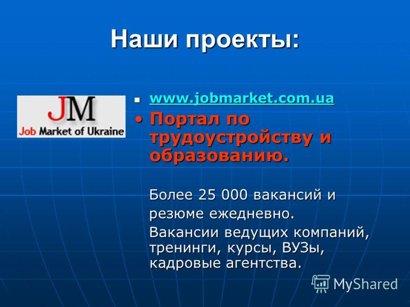 Наши проекты: www.jobmarket.com.ua www.jobmarket.com.ua Портал по трудоустройству и образованию. Портал по трудоустройству и образованию. Более 25 000 вакансий и Более 25 000 вакансий и резюме ежедневно. резюме ежедневно. Вакансии ведущих компаний, т