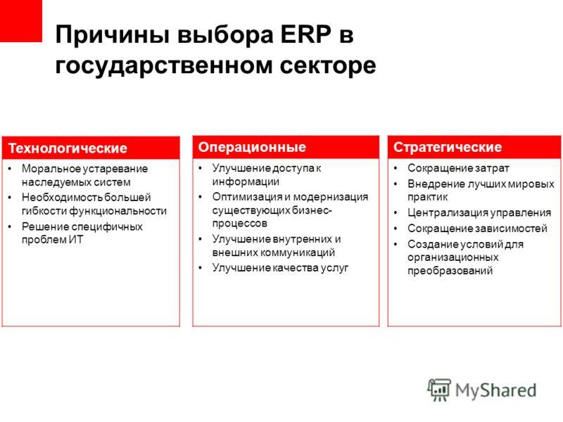 Причины выбора ERP в государственном секторе Технологические Моральное устаревание наследуемых систем Необходимость большей гибкости функциональности Решение специфичных проблем ИТ Операционные Улучшение доступа к информации Оптимизация и модернизаци