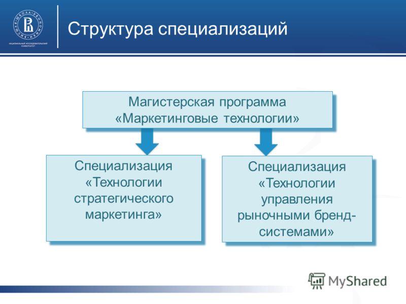 Магистерская программа «Маркетинговые технологии» Магистерская программа «Маркетинговые технологии» Специализация «Технологии стратегического маркетинга» Специализация «Технологии стратегического маркетинга» Специализация «Технологии управления рыноч