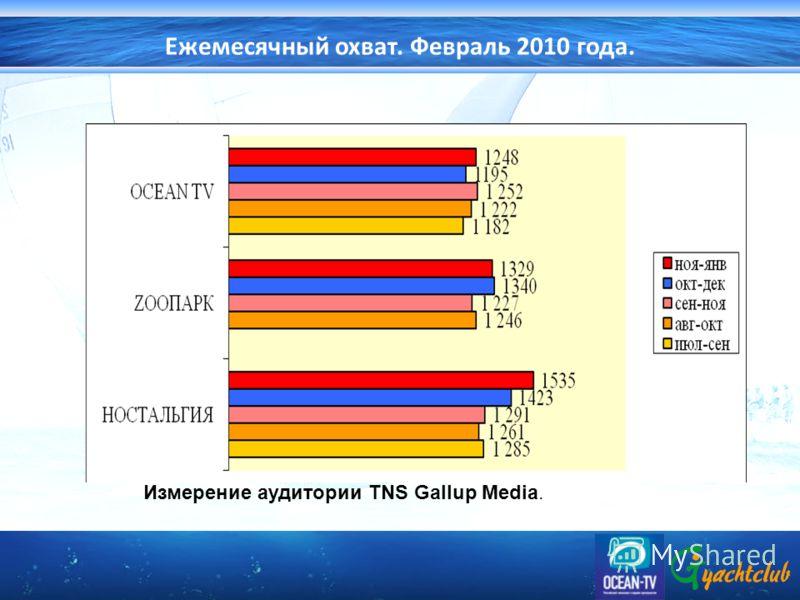 Ежемесячный охват. Февраль 2010 года. Измерение аудитории TNS Gallup Media.