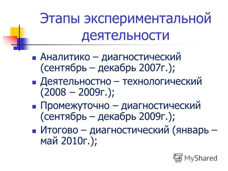 Этапы экспериментальной деятельности Аналитико – диагностический (сентябрь – декабрь 2007г.); Деятельностно – технологический (2008 – 2009г.); Промежуточно – диагностический (сентябрь – декабрь 2009г.); Итогово – диагностический (январь – май 2010г.)
