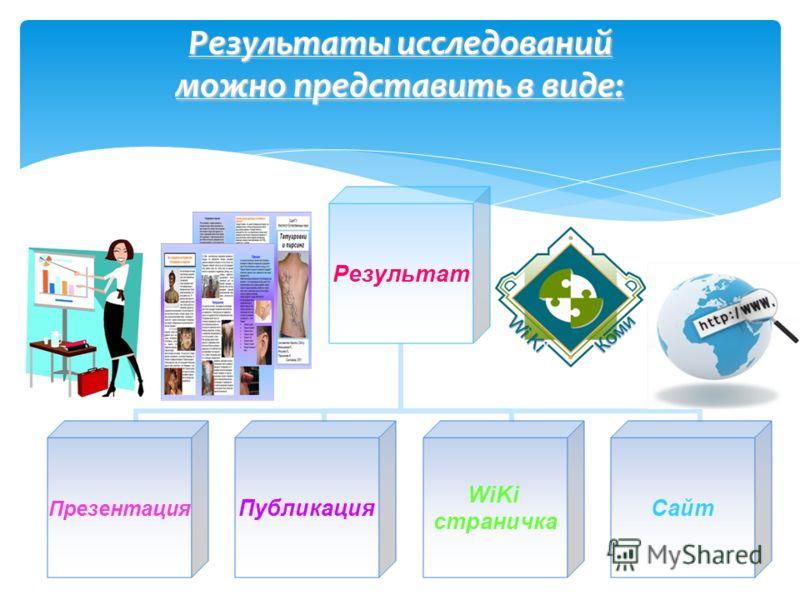 Результаты исследований можно представить в виде: Результат ПрезентацияПубликация WiKi страничка Сайт