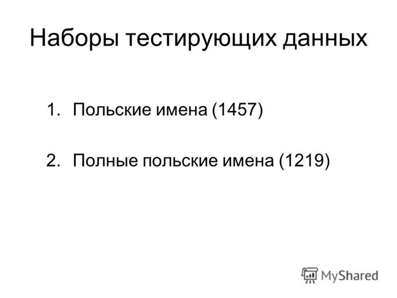 Наборы тестирующих данных 1.Польские имена (1457) 2.Полные польские имена (1219)