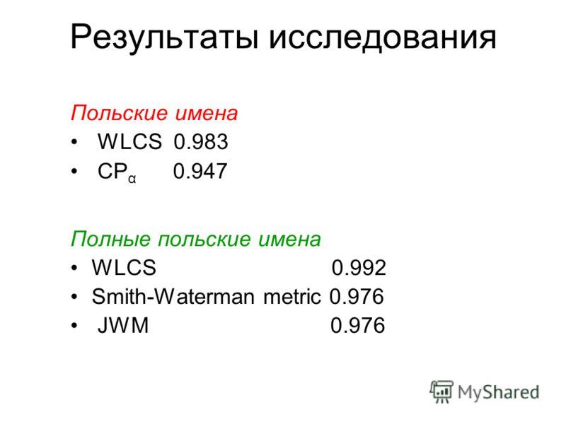 Результаты исследования Польские имена WLCS 0.983 CP α 0.947 Полные польские имена WLCS 0.992 Smith-Waterman metric 0.976 JWM 0.976