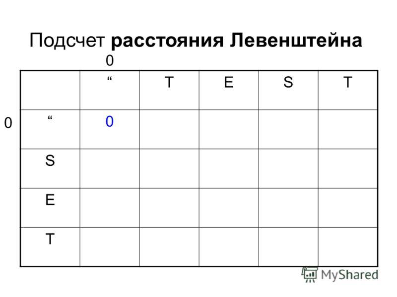 TEST 0 S E T Подсчет расстояния Левенштейна 0 0