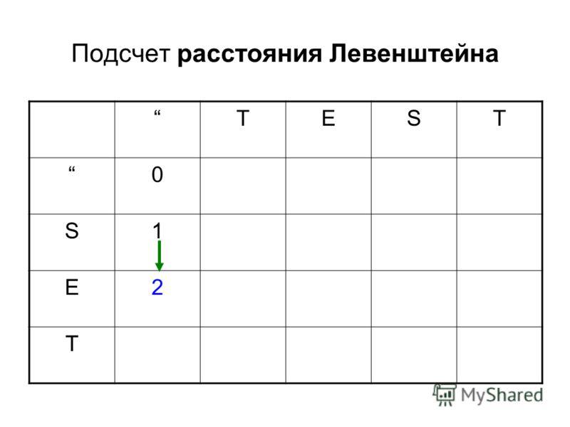 TEST 0 S1 E2 T