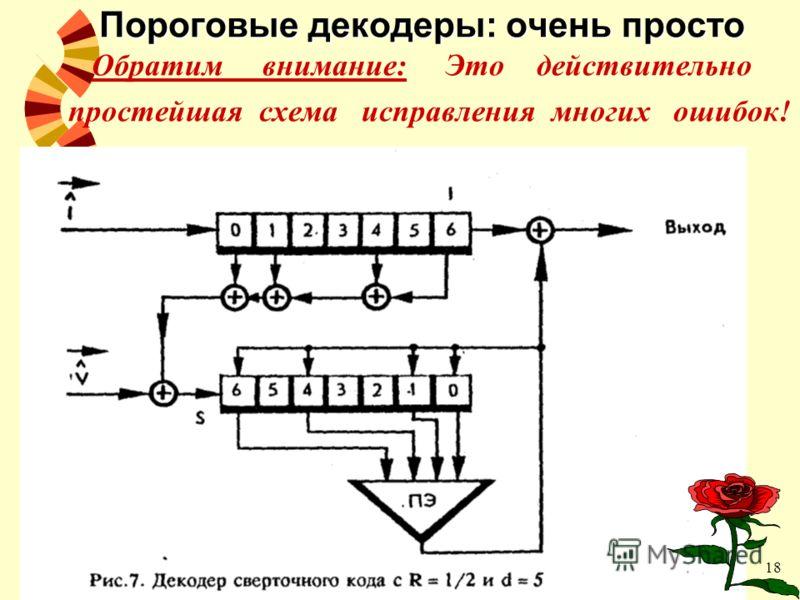 В.В.Золотарёв Обзор по кодированию17 Что умеют конкретные методы декодирования? Коды БЧХ: до R=C, т.е. до Ро =0.11 - о-о-о-чень далеко!