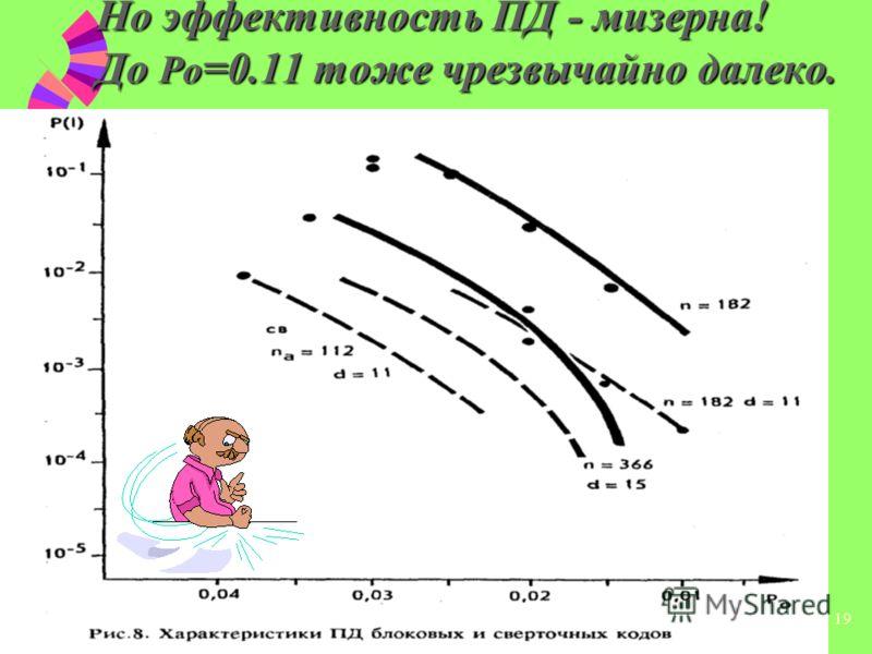 В.В.Золотарёв Обзор по кодированию18 Пороговые декодеры: очень просто Пороговые декодеры: очень просто Обратим внимание: Это действительно простейшая схема исправления многих ошибок!