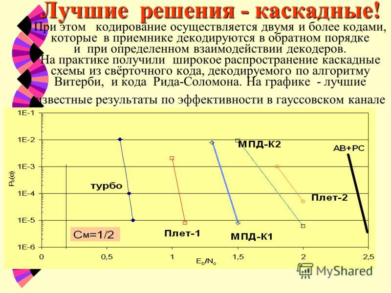 В.В.Золотарёв Обзор по кодированию28