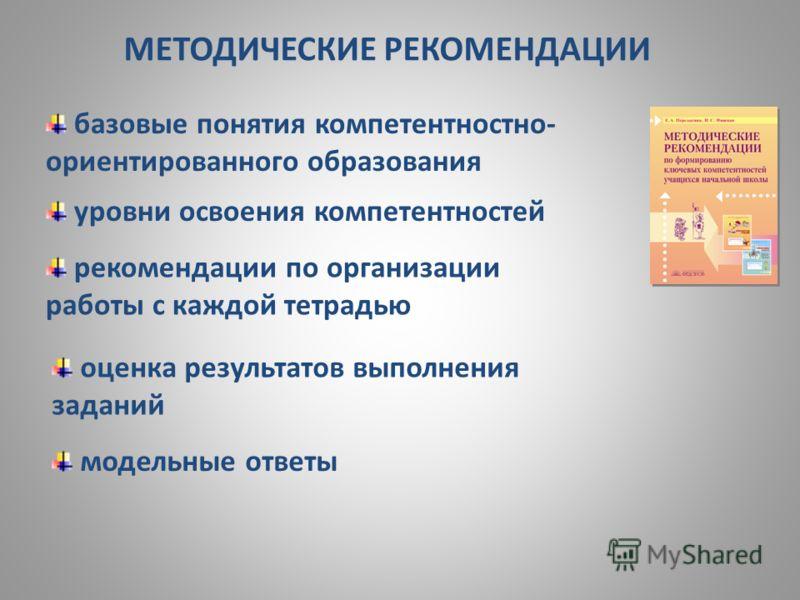 базовые понятия компетентностно- ориентированного образования уровни освоения компетентностей рекомендации по организации работы с каждой тетрадью МЕТОДИЧЕСКИЕ РЕКОМЕНДАЦИИ оценка результатов выполнения заданий модельные ответы