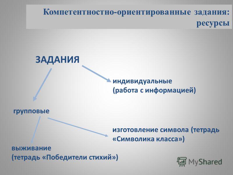 ЗАДАНИЯ индивидуальные (работа с информацией) групповые выживание (тетрадь «Победители стихий») изготовление символа (тетрадь «Символика класса») Компетентностно-ориентированные задания: ресурсы