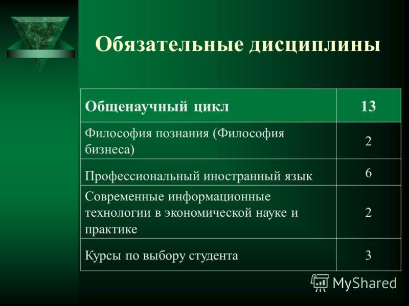 Обязательные дисциплины Общенаучный цикл13 Философия познания (Философия бизнеса) 2 Профессиональный иностранный язык 6 Современные информационные технологии в экономической науке и практике 2 Курсы по выбору студента3