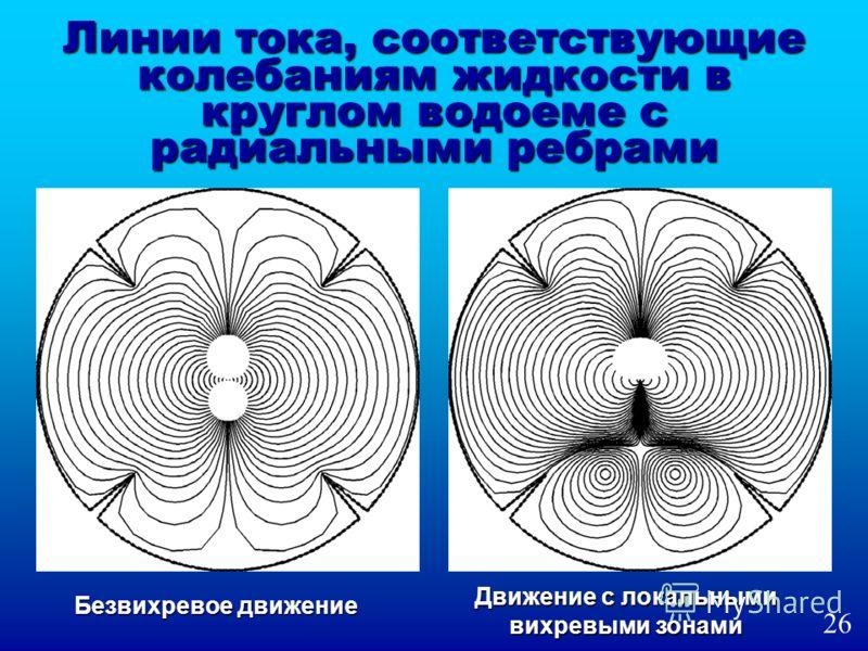 Линии тока, соответствующие колебаниям жидкости в круглом водоеме с радиальными ребрами Безвихревое движение Движение с локальными вихревыми зонами 26