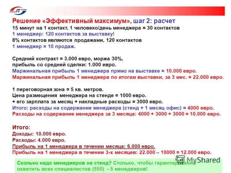 Решение «Эффективный максимум», шаг 2: расчет 15 минут на 1 контакт, 1 человеко/день менеджера = 30 контактов 1 менеджер: 120 контактов за выставку! 8% контактов являются продажами, 120 контактов 1 менеджер = 10 продаж. Средний контракт = 3.000 евро,