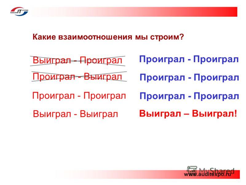 Какие взаимоотношения мы строим? Выиграл - Проиграл Проиграл - Выиграл Проиграл - Проиграл Выиграл - Выиграл Проиграл - Проиграл Выиграл – Выиграл! www.auditexpo.ru
