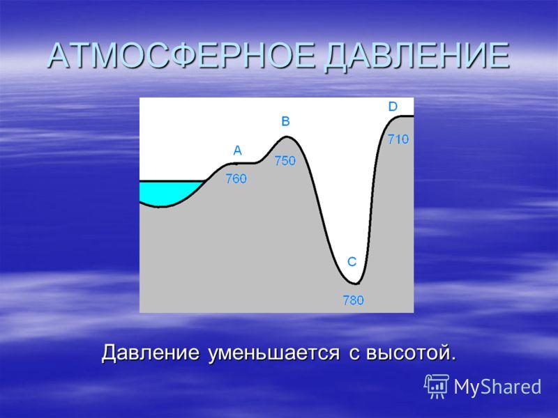АТМОСФЕРНОЕ ДАВЛЕНИЕ Давление уменьшается с высотой. Давление уменьшается с высотой.