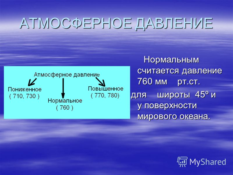 АТМОСФЕРНОЕ ДАВЛЕНИЕ Нормальным считается давление 760 мм рт.ст. Нормальным считается давление 760 мм рт.ст. для широты 45º и у поверхности мирового океана. для широты 45º и у поверхности мирового океана.