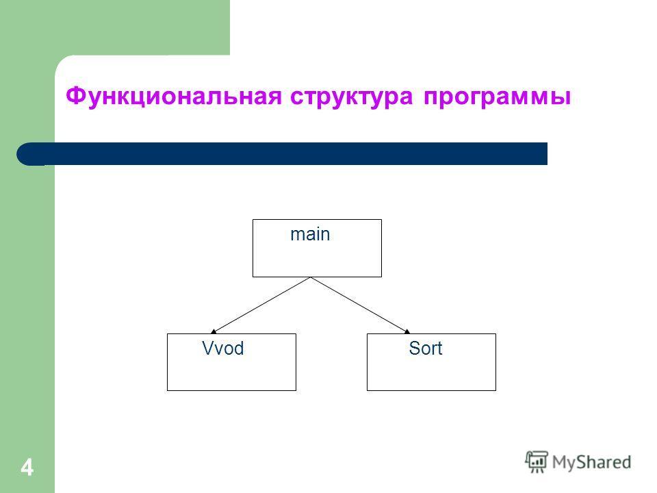 4 Функциональная структура программы main Vvod Sort