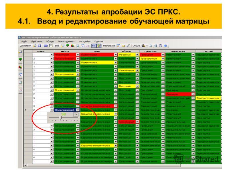 4. Результаты апробации ЭС ПРКС. 4.1. Ввод и редактирование обучающей матрицы 20