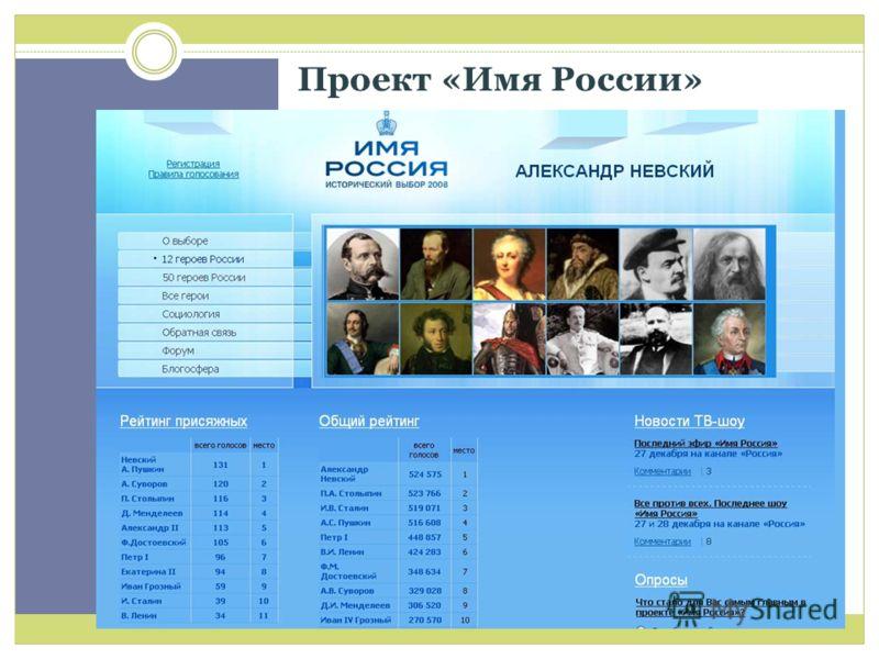 Проект «Имя России»
