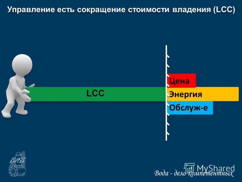 Обслуж-е Энергия Цена Управление есть сокращение стоимости владения (LCC)