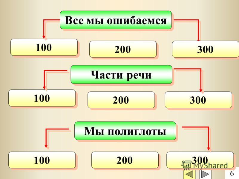 100 Все мы ошибаемся 6 200 300 Части речи Мы полиглоты 100 200 300 200 100