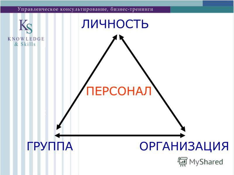 ЛИЧНОСТЬ ГРУППАОРГАНИЗАЦИЯ ПЕРСОНАЛ