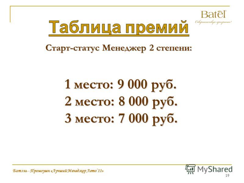 19 Старт-статус Менеджер 2 степени: 1 место: 9 000 руб. 2 место: 8 000 руб. 3 место: 7 000 руб. Батэль - Промоушн «Лучший Менеджер Лето11»