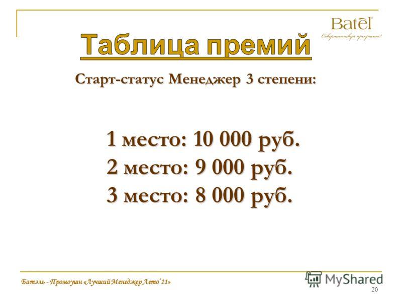 20 Старт-статус Менеджер 3 степени: 1 место: 10 000 руб. 2 место: 9 000 руб. 3 место: 8 000 руб. Батэль - Промоушн «Лучший Менеджер Лето11»