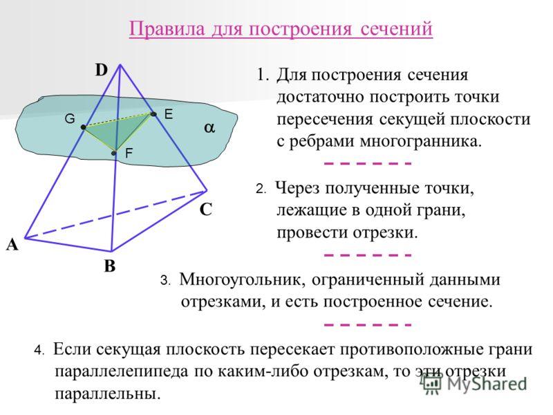 E F G А B C D Правила для построения сечений 1.Для построения сечения достаточно построить точки пересечения секущей плоскости с ребрами многогранника. 2. Через полученные точки, лежащие в одной грани, провести отрезки. 3. Многоугольник, ограниченный