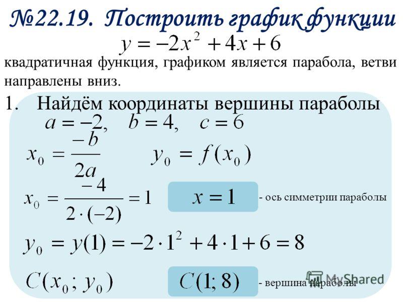 22.19. Построить график функции 1.Найдём координаты вершины параболы - ось симметрии параболы - вершина параболы квадратичная функция, графиком является парабола, ветви направлены вниз.