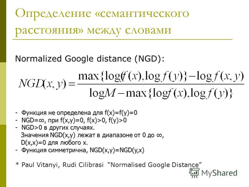 Определение «семантического расстояния» между словами Normalized Google distance (NGD): - Функция не определена для f(x)=f(y)=0 - NGD=, при f(x,y)=0, f(x)>0, f(y)>0 - NGD>0 в других случаях. Значения NGD(x,y) лежат в диапазоне от 0 до, Значения NGD(x