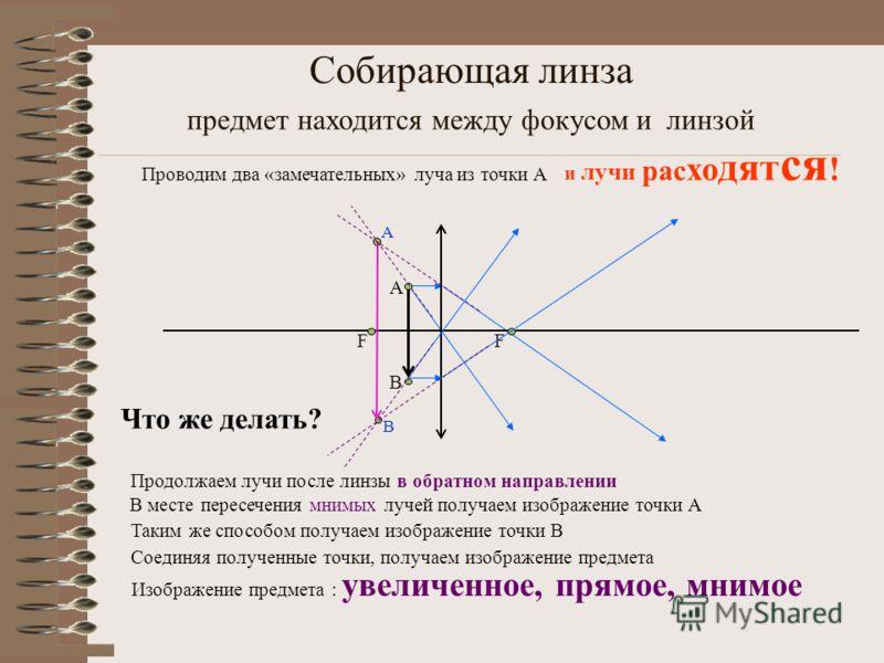 Собирающая линза A Проводим два «замечательных» луча из точки А Таким же способом получаем изображение точки В Соединяя полученные точки, получаем изображение предмета Изображение предмета : увеличенное, прямое, мнимое FF A В В предмет находится межд