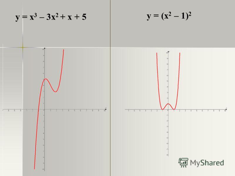 у = x 3 – 3x 2 + x + 5 у = (x 2 – 1) 2