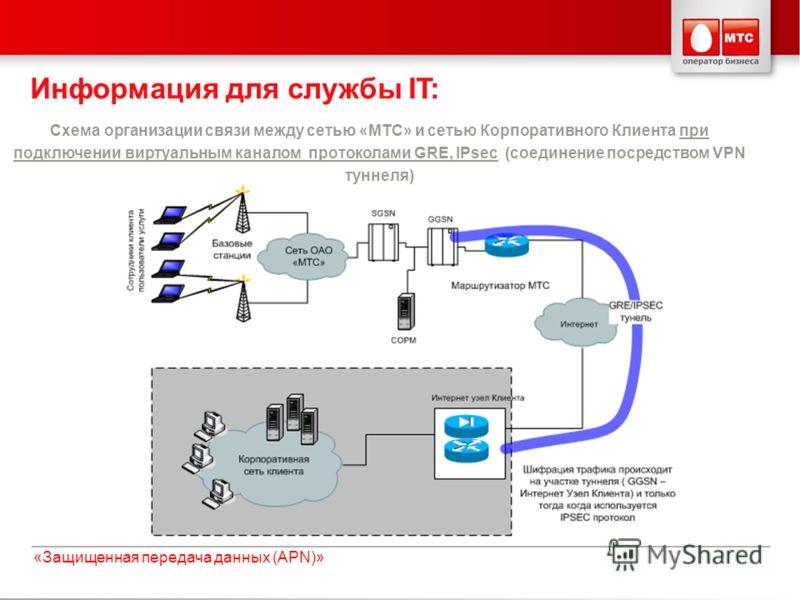 Слайд 13«Защищенная передача данных (APN)» Схема организации связи между сетью «МТС» и сетью Корпоративного Клиента при подключении виртуальным каналом протоколами GRE, IPsec (соединение посредством VPN туннеля) Информация для службы IT: