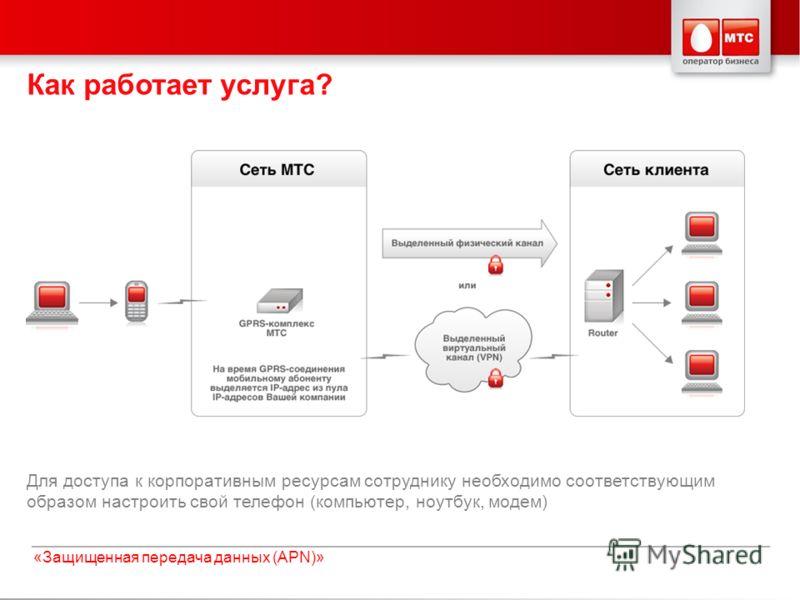 Слайд 8«Защищенная передача данных (APN)» Как работает услуга? Для доступа к корпоративным ресурсам сотруднику необходимо соответствующим образом настроить свой телефон (компьютер, ноутбук, модем)