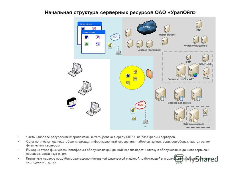 Начальная структура серверных ресурсов ОАО «УралОйл» Часть наиболее ресурсоёмких приложений интегрирована в среду CITRIX на базе фермы серверов. Одна логическая единица обслуживающая информационный сервис, или набор связанных сервисов обслуживается о