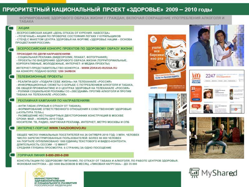 10 ПРИОРИТЕТНЫЙ НАЦИОНАЛЬНЫЙ ПРОЕКТ «ЗДОРОВЬЕ» 2009 – 2010 годы