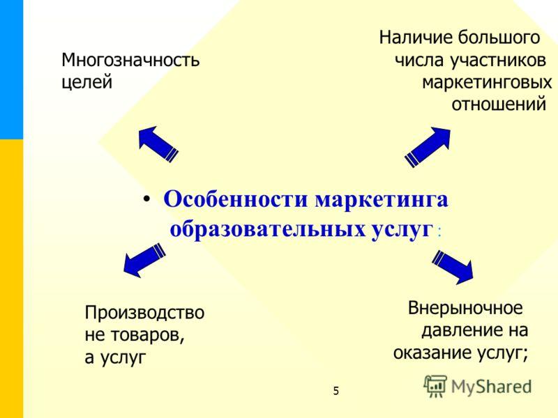 5 Особенности маркетинга образовательных услуг : Наличие большого числа участников маркетинговых отношений Многозначность целей Производство не товаров, а услуг Внерыночное давление на оказание услуг;