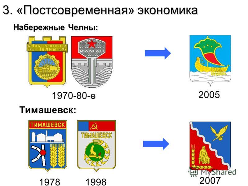 2005 1970-80-е Тимашевск: 19981978 2007 Набережные Челны: