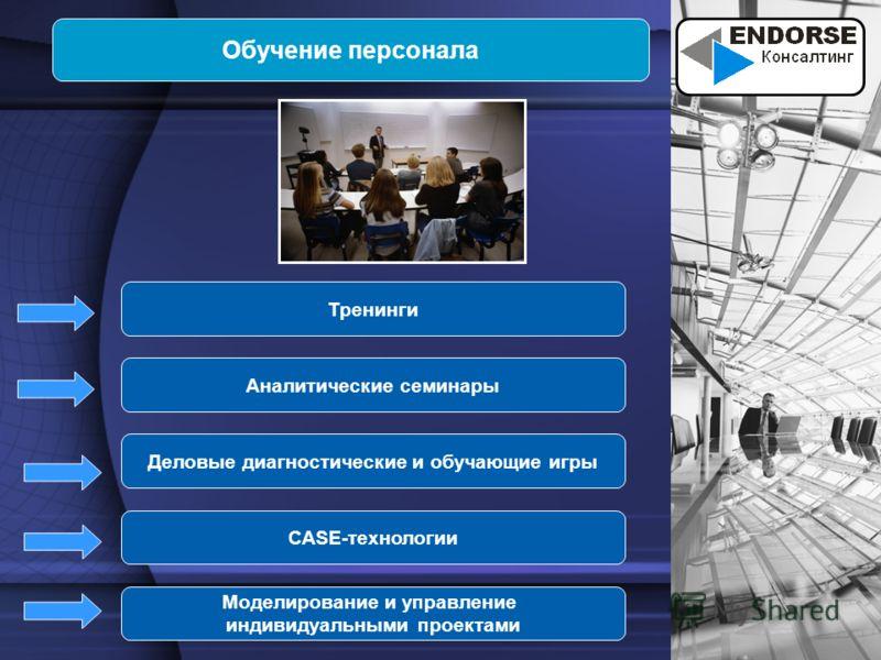 Обучение персонала Тренинги Аналитические семинары Деловые диагностические и обучающие игры CASE-технологии Моделирование и управление индивидуальными проектами