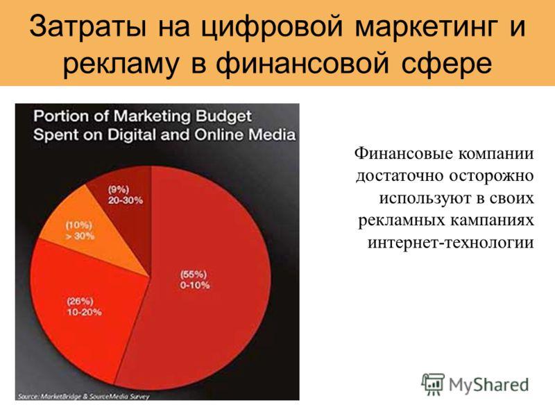 Затраты на цифровой маркетинг и рекламу в финансовой сфере Финансовые компании достаточно осторожно используют в своих рекламных кампаниях интернет-технологии