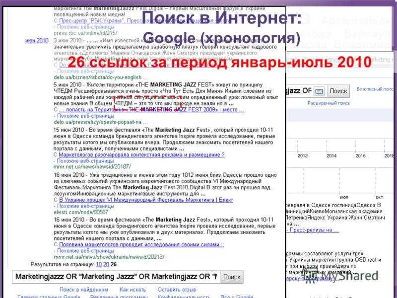 26 ссылок за период январь-июль 2010 Поиск в Интернет: Google (хронология)