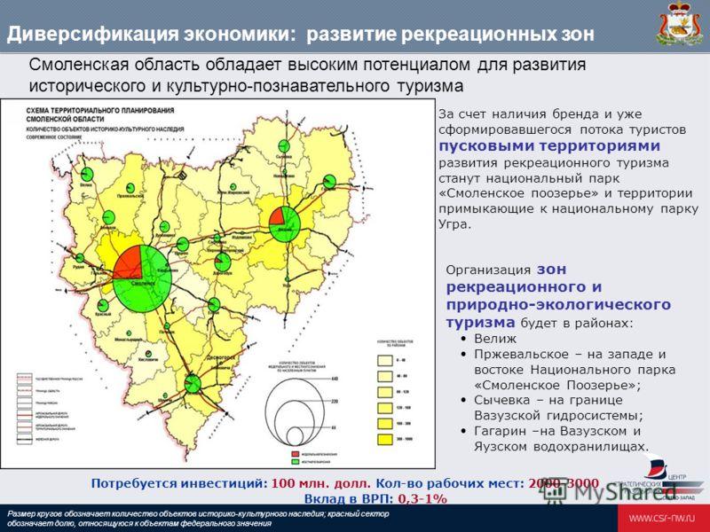 Размер кругов обозначает количество объектов историко-культурного наследия; красный сектор обозначает долю, относящуюся к объектам федерального значения Смоленская область обладает высоким потенциалом для развития исторического и культурно-познавател