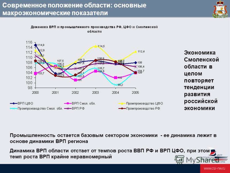 Современное положение области: основные макроэкономические показатели Промышленность остается базовым сектором экономики - ее динамика лежит в основе динамики ВРП региона Динамика ВРП области отстает от темпов роста ВВП РФ и ВРП ЦФО, при этом темп ро