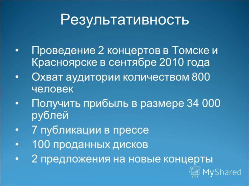 Результативность Проведение 2 концертов в Томске и Красноярске в сентябре 2010 года Охват аудитории количеством 800 человек Получить прибыль в размере 34 000 рублей 7 публикации в прессе 100 проданных дисков 2 предложения на новые концерты