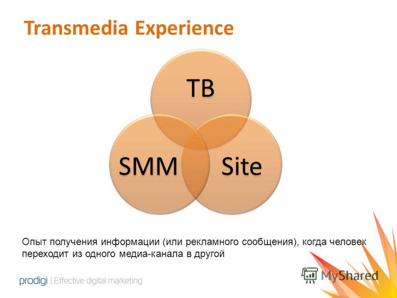 Transmedia Experience ТВ SiteSMM Опыт получения информации (или рекламного сообщения), когда человек переходит из одного медиа-канала в другой