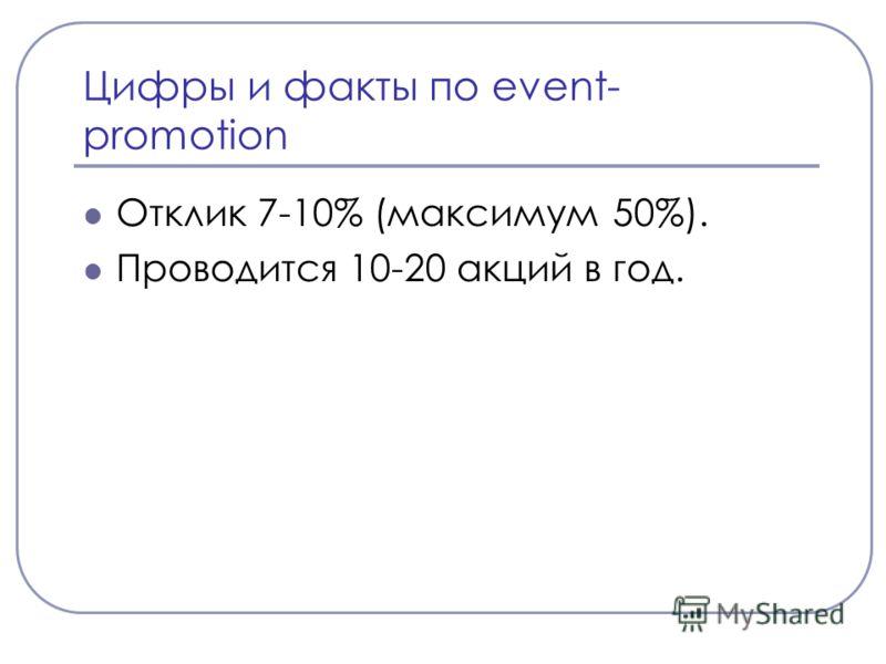 Цифры и факты по event- promotion Отклик 7-10% (максимум 50%). Проводится 10-20 акций в год.