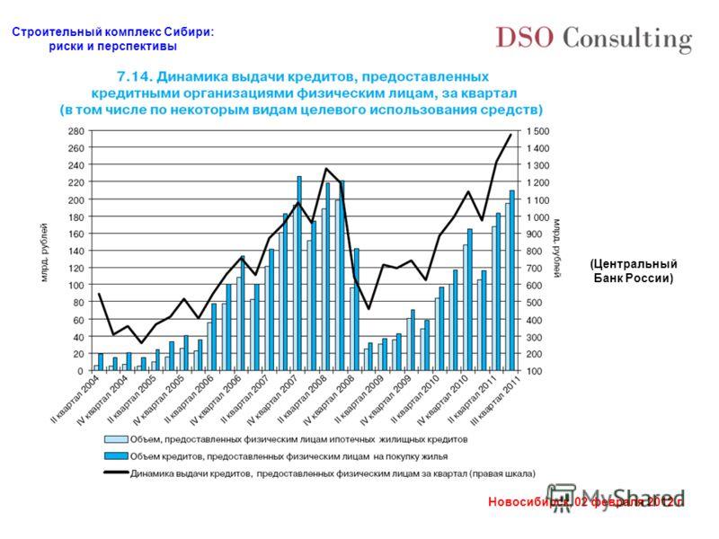 Строительный комплекс Сибири: риски и перспективы Новосибирск, 02 февраля 2012 г. (Центральный Банк России)